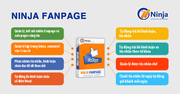 ninjafanpage tinhnang600 Remarketing hiệu quả bán trăm đơn mỗi ngày với phần mềm gửi tin nhắn fanpage